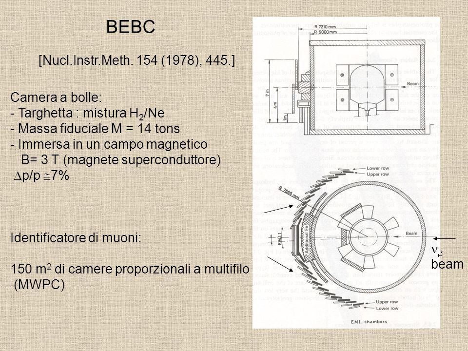 BEBC [Nucl.Instr.Meth. 154 (1978), 445.] Camera a bolle: